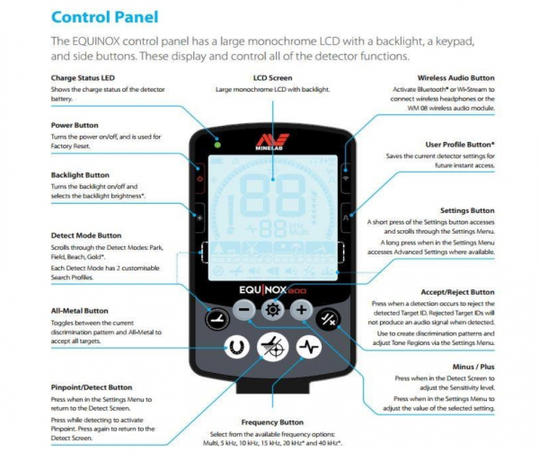 The clear LCD features large Target ID numbers so you can see your target ID at a glance. All of the information you need when detecting is right there in front of you. Detect Modes and operating frequency can be instantly changed at the push of a button for a dynamic and uninterrupted detecting experience.